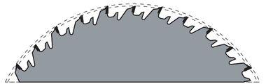 Разновысокая форма зуба дисковых пил ASPI